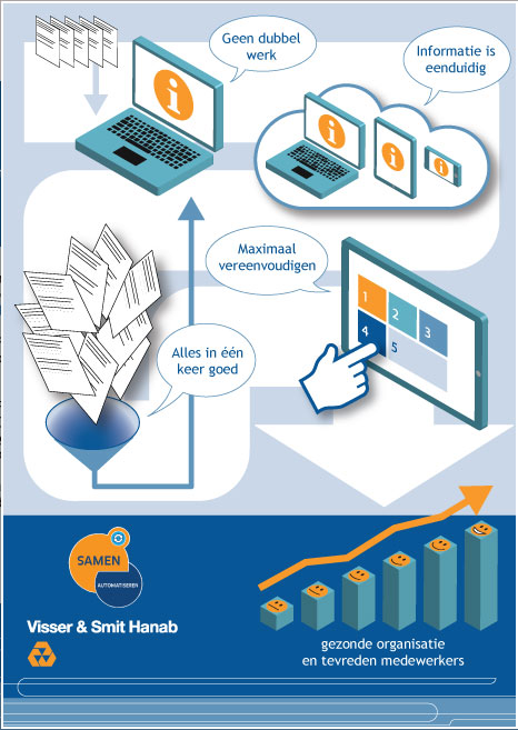 VSHanab_infographic